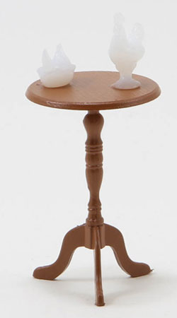 CB40 - Candlestick Table & Figures